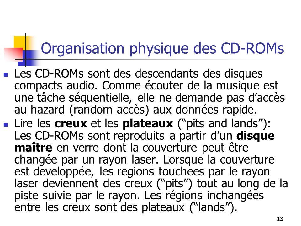 13 Organisation physique des CD-ROMs Les CD-ROMs sont des descendants des disques compacts audio. Comme écouter de la musique est une tâche séquentiel