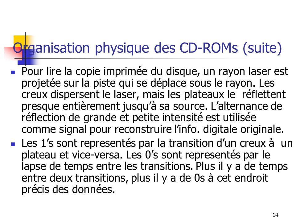 14 Organisation physique des CD-ROMs (suite) Pour lire la copie imprimée du disque, un rayon laser est projetée sur la piste qui se déplace sous le ra