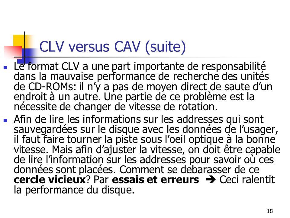 18 CLV versus CAV (suite) Le format CLV a une part importante de responsabilité dans la mauvaise performance de recherche des unités de CD-ROMs: il ny a pas de moyen direct de saute dun endroit à un autre.