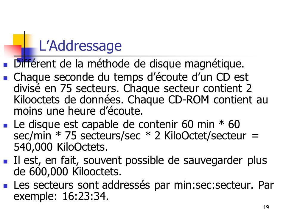 19 LAddressage Différent de la méthode de disque magnétique. Chaque seconde du temps découte dun CD est divisé en 75 secteurs. Chaque secteur contient