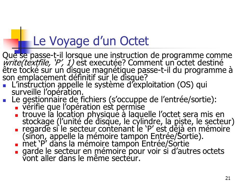 21 Le Voyage dun Octet Que se passe-t-il lorsque une instruction de programme comme write(textfile, P, 1) est executée? Comment un octet destiné être