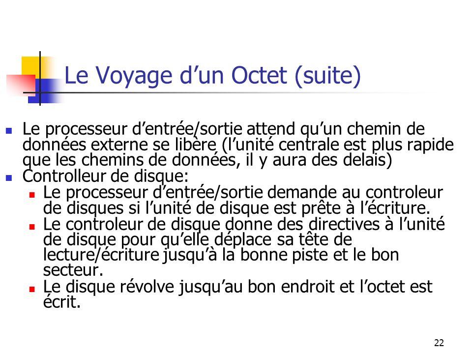 22 Le Voyage dun Octet (suite) Le processeur dentrée/sortie attend quun chemin de données externe se libère (lunité centrale est plus rapide que les chemins de données, il y aura des delais) Controlleur de disque: Le processeur dentrée/sortie demande au controleur de disques si lunité de disque est prête à lécriture.