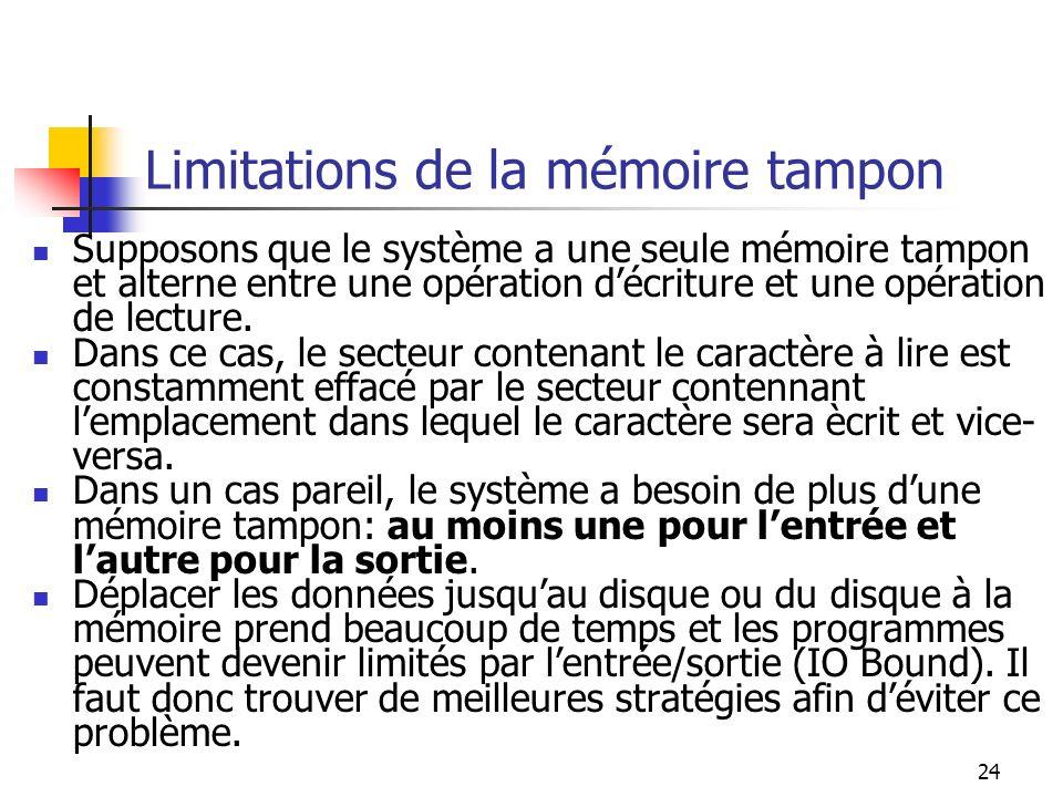 24 Limitations de la mémoire tampon Supposons que le système a une seule mémoire tampon et alterne entre une opération décriture et une opération de lecture.