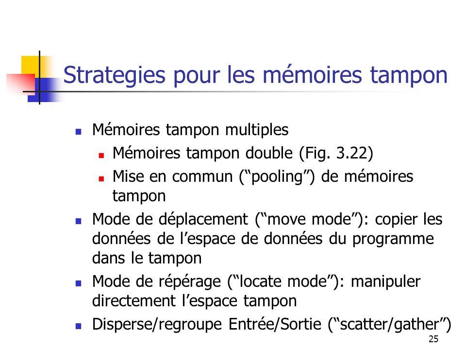 25 Strategies pour les mémoires tampon Mémoires tampon multiples Mémoires tampon double (Fig. 3.22) Mise en commun (pooling) de mémoires tampon Mode d