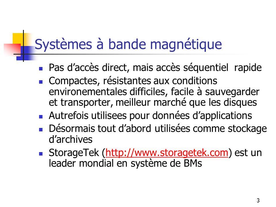 3 Systèmes à bande magnétique Pas daccès direct, mais accès séquentiel rapide Compactes, résistantes aux conditions environementales difficiles, facile à sauvegarder et transporter, meilleur marché que les disques Autrefois utilisees pour données dapplications Désormais tout dabord utilisées comme stockage darchives StorageTek (http://www.storagetek.com) est un leader mondial en système de BMshttp://www.storagetek.com