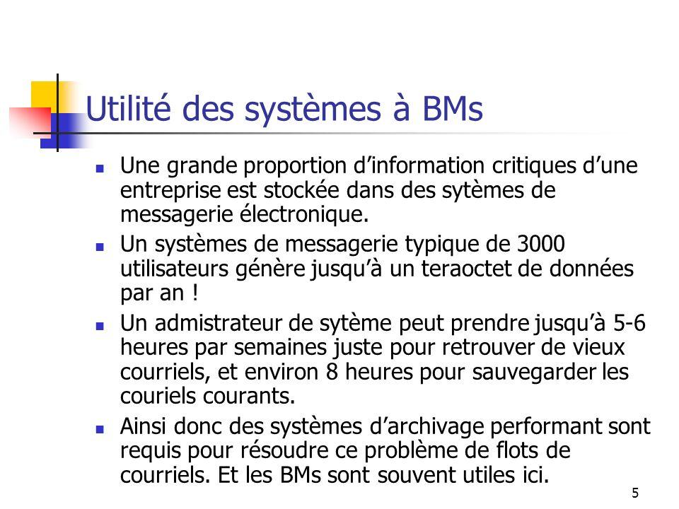 5 Utilité des systèmes à BMs Une grande proportion dinformation critiques dune entreprise est stockée dans des sytèmes de messagerie électronique. Un