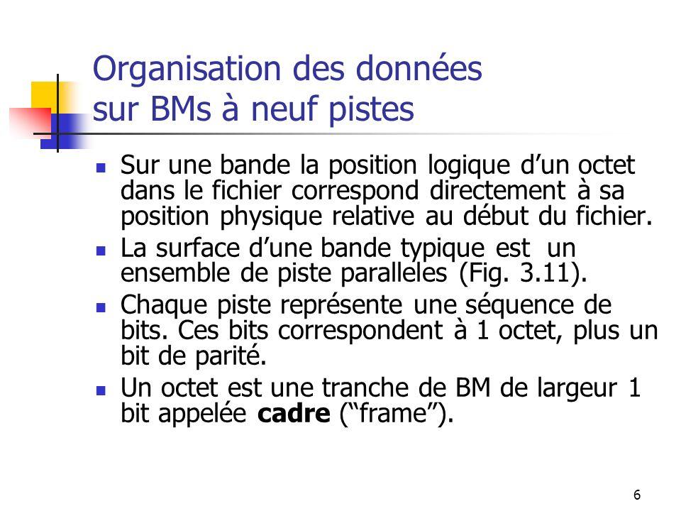 6 Organisation des données sur BMs à neuf pistes Sur une bande la position logique dun octet dans le fichier correspond directement à sa position phys