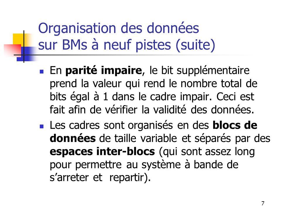 7 Organisation des données sur BMs à neuf pistes (suite) En parité impaire, le bit supplémentaire prend la valeur qui rend le nombre total de bits égal à 1 dans le cadre impair.