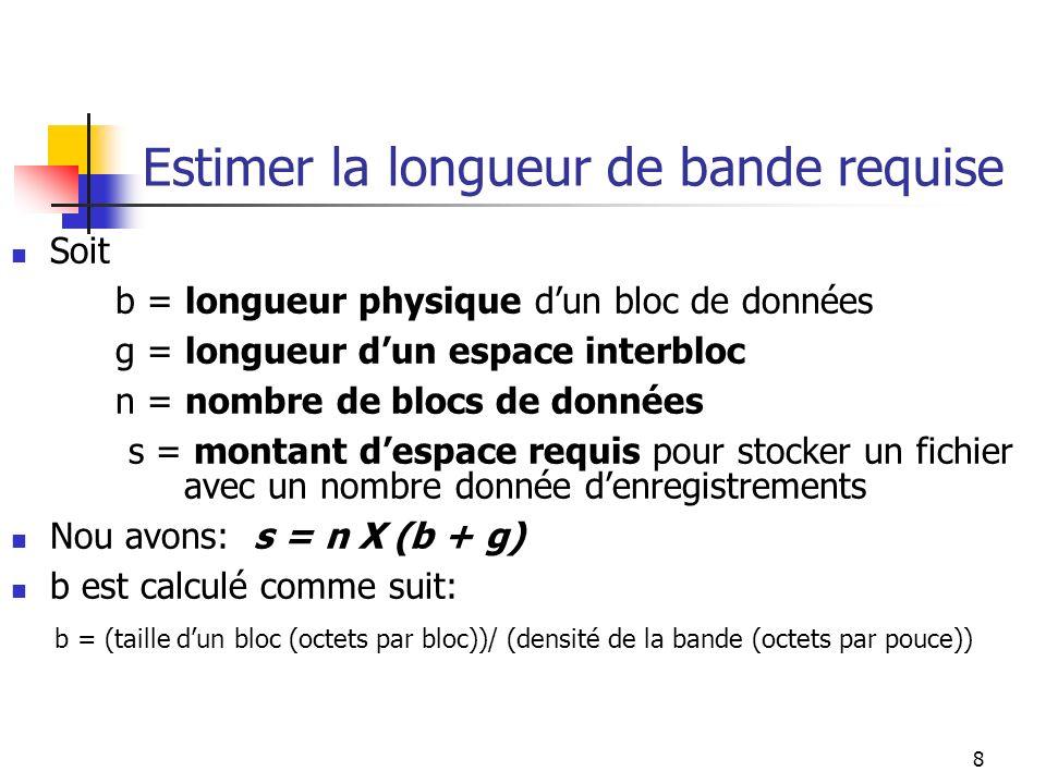 8 Estimer la longueur de bande requise Soit b = longueur physique dun bloc de données g = longueur dun espace interbloc n = nombre de blocs de données s = montant despace requis pour stocker un fichier avec un nombre donnée denregistrements Nou avons: s = n X (b + g) b est calculé comme suit: b = (taille dun bloc (octets par bloc))/ (densité de la bande (octets par pouce))