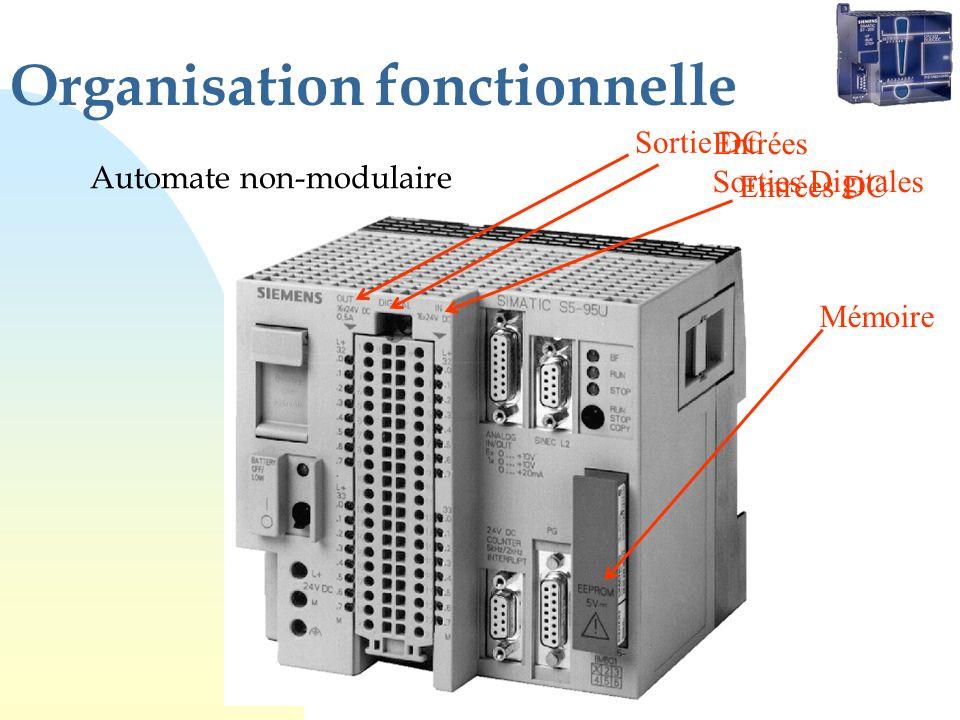 Organisation fonctionnelle Automate non-modulaire Entrées DC Sortie DC Entrées Sorties Digitales Mémoire