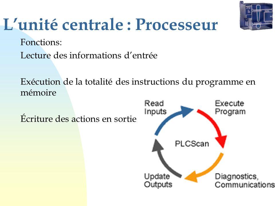 Lunité centrale : Processeur Fonctions: Lecture des informations dentrée Exécution de la totalité des instructions du programme en mémoire Écriture de
