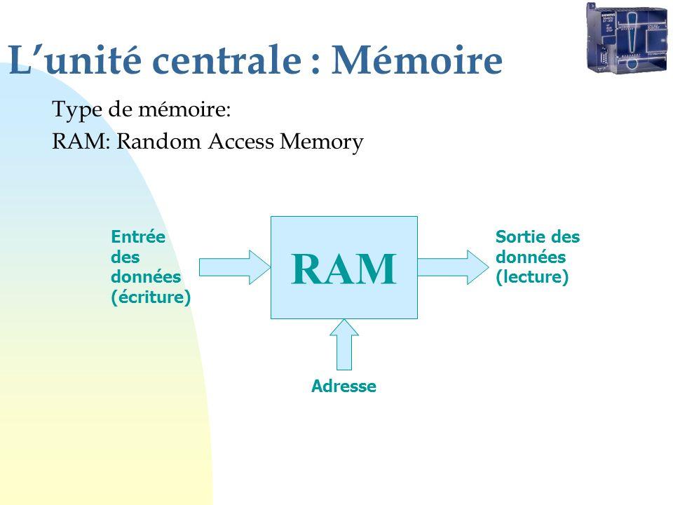 Lunité centrale : Mémoire Type de mémoire: RAM: Random Access Memory Entrée des données (écriture) Sortie des données (lecture) RAM Adresse