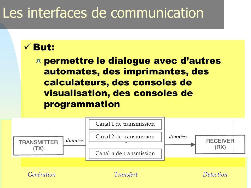 30 Les interfaces de communication But: ¤ permettre le dialogue avec dautres automates, des imprimantes, des calculateurs, des consoles de visualisati