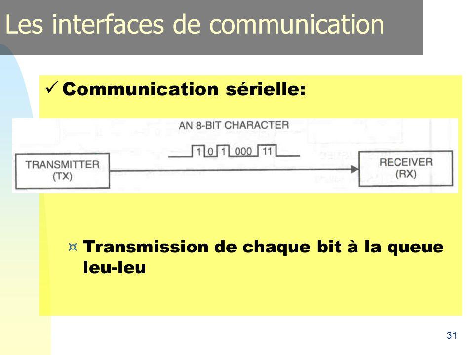 31 Communication sérielle: ¤ Transmission de chaque bit à la queue leu-leu Les interfaces de communication