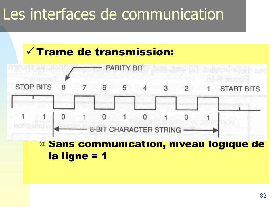 32 Trame de transmission: ¤ Sans communication, niveau logique de la ligne = 1 Les interfaces de communication