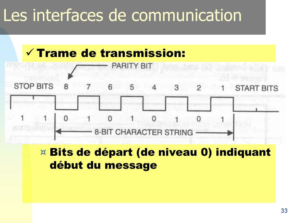 33 Trame de transmission: ¤ Bits de départ (de niveau 0) indiquant début du message Les interfaces de communication