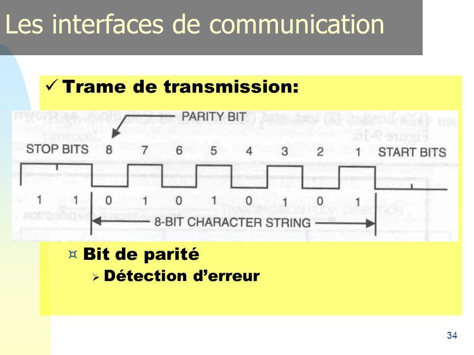 34 Trame de transmission: ¤ Message de 7 ou 8 bits ¤ Bit de parité Détection derreur Les interfaces de communication