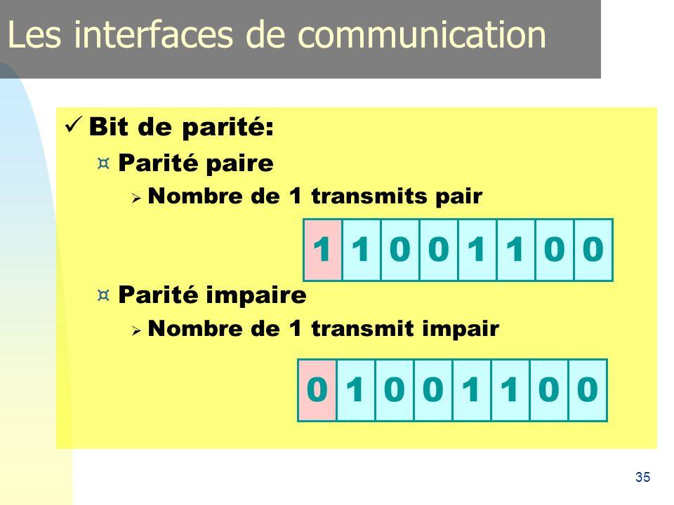35 Bit de parité: ¤ Parité paire Nombre de 1 transmits pair ¤ Parité impaire Nombre de 1 transmit impair 1100110001001100 Les interfaces de communicat