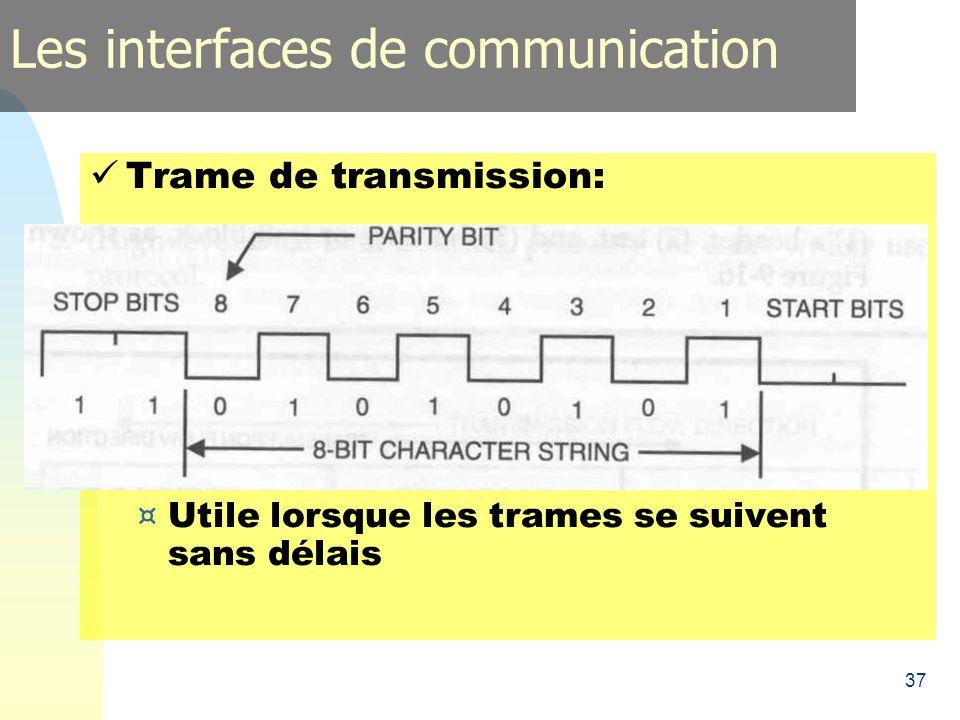 37 Trame de transmission: ¤ Bits darrêt (de niveau 1) ¤ Utile lorsque les trames se suivent sans délais Les interfaces de communication