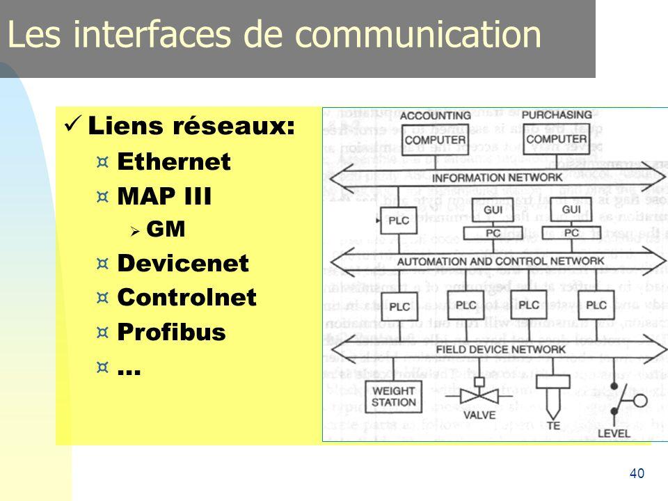 40 Liens réseaux: ¤ Ethernet ¤ MAP III GM ¤ Devicenet ¤ Controlnet ¤ Profibus ¤... Les interfaces de communication