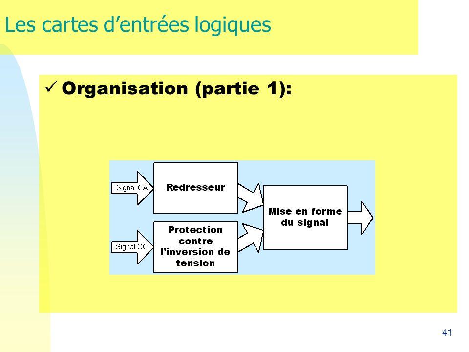 41 Les cartes dentrées logiques Organisation (partie 1):
