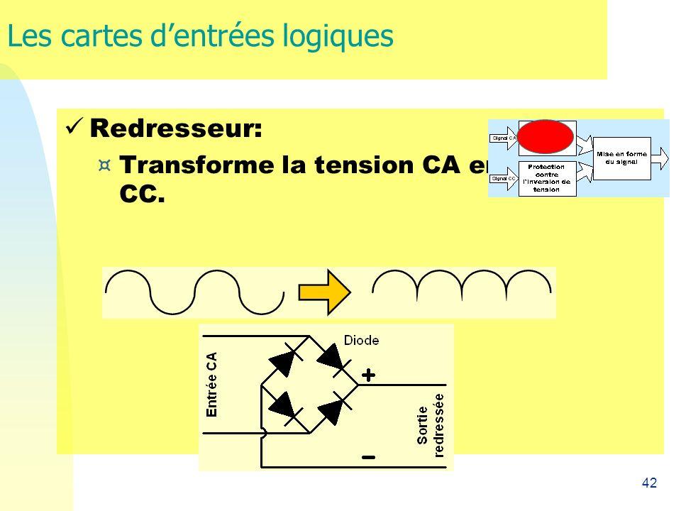 42 Les cartes dentrées logiques Redresseur: ¤ Transforme la tension CA en tension CC.