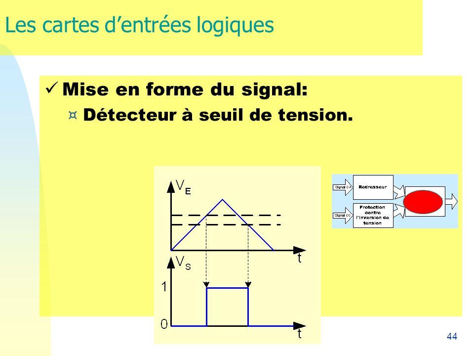 44 Les cartes dentrées logiques Mise en forme du signal: ¤ Détecteur à seuil de tension.