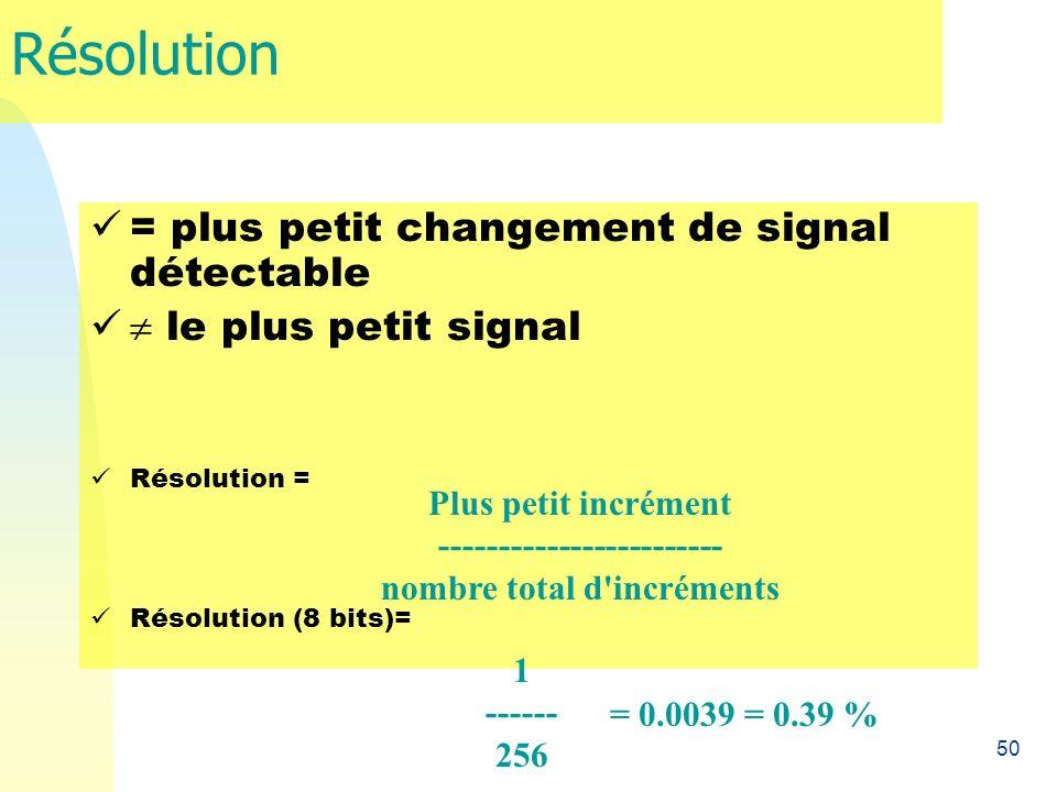 50 Résolution = plus petit changement de signal détectable le plus petit signal Résolution = Résolution (8 bits)= Plus petit incrément ---------------