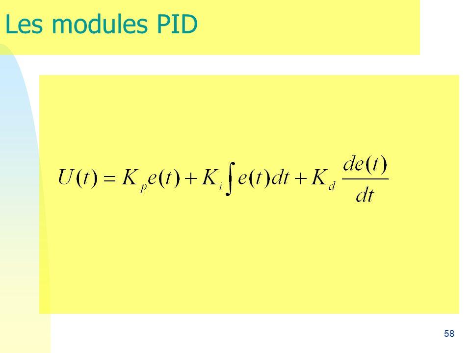 58 Les modules PID