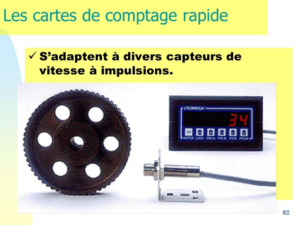 60 Les cartes de comptage rapide Sadaptent à divers capteurs de vitesse à impulsions.