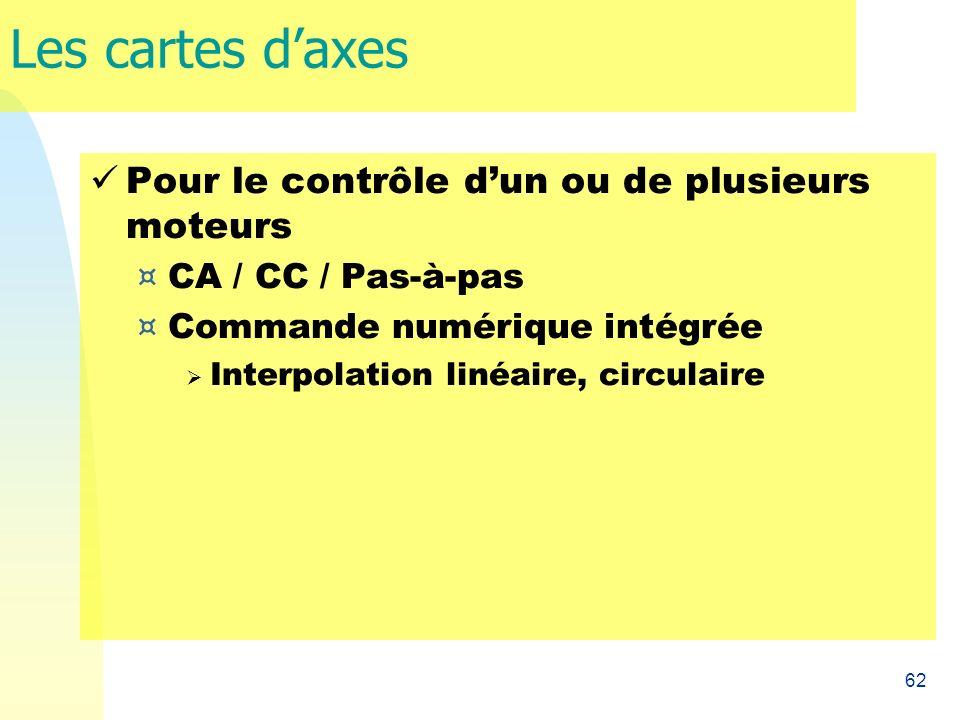 62 Les cartes daxes Pour le contrôle dun ou de plusieurs moteurs ¤ CA / CC / Pas-à-pas ¤ Commande numérique intégrée Interpolation linéaire, circulair