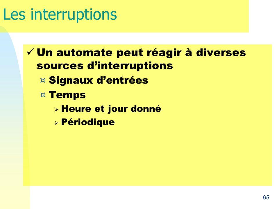 65 Les interruptions Un automate peut réagir à diverses sources dinterruptions ¤ Signaux dentrées ¤ Temps Heure et jour donné Périodique