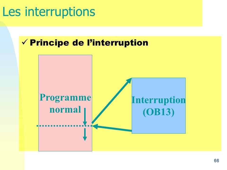 66 Les interruptions Principe de linterruption Programme normal Interruption (OB13)
