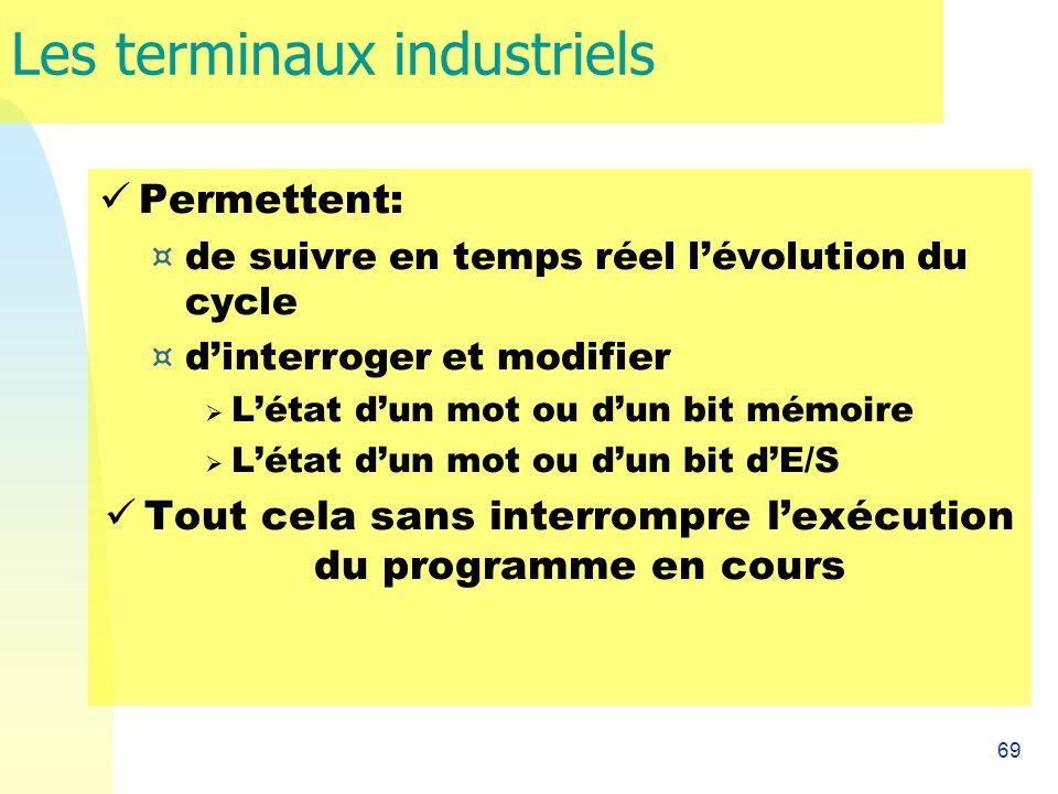69 Les terminaux industriels Permettent: ¤ de suivre en temps réel lévolution du cycle ¤ dinterroger et modifier Létat dun mot ou dun bit mémoire Léta