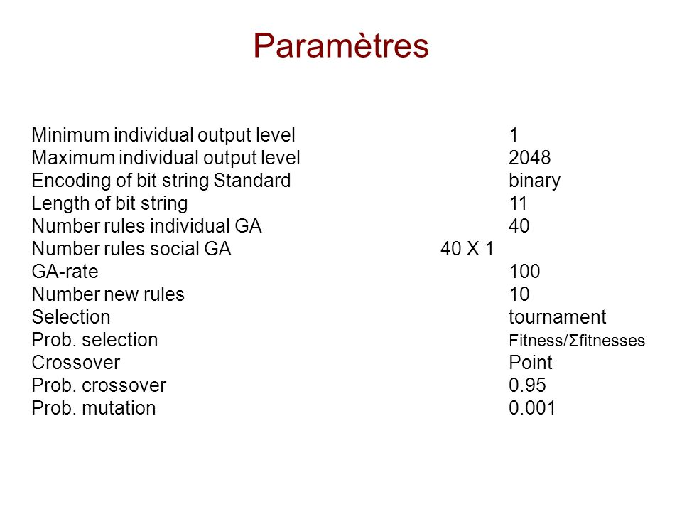 Paramètres Minimum individual output level1 Maximum individual output level 2048 Encoding of bit string Standard binary Length of bit string 11 Number rules individual GA 40 Number rules social GA 40 X 1 GA-rate 100 Number new rules 10 Selection tournament Prob.