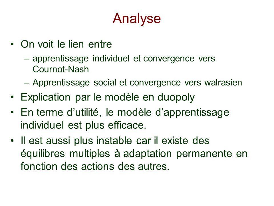 Analyse On voit le lien entre –apprentissage individuel et convergence vers Cournot-Nash –Apprentissage social et convergence vers walrasien Explication par le modèle en duopoly En terme dutilité, le modèle dapprentissage individuel est plus efficace.