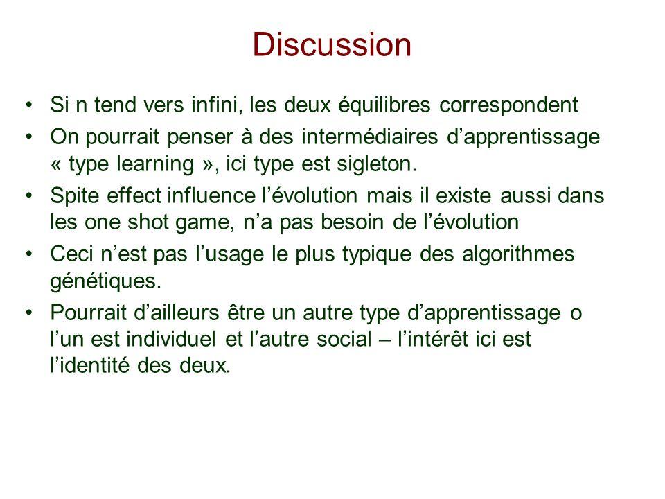 Discussion Si n tend vers infini, les deux équilibres correspondent On pourrait penser à des intermédiaires dapprentissage « type learning », ici type est sigleton.