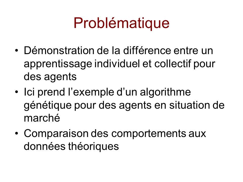 Problématique Démonstration de la différence entre un apprentissage individuel et collectif pour des agents Ici prend lexemple dun algorithme génétique pour des agents en situation de marché Comparaison des comportements aux données théoriques