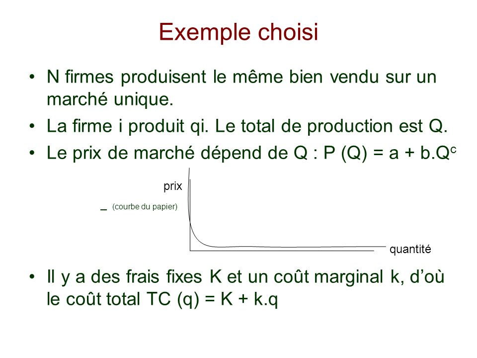 Analyse des choix optimaux Profit : Π(q)=[a+bQ c ]q-[K+kq] Cas où la firme ninfluence pas le marché : d Π(q)/dq=[a+bQ c ]-K= 0 (optimal) Q W =((k-a) / b) 1/c et q W = Q W /n Équilibre walrasien Cas où la firme influence le marché : d Π(q)/dq=P + dP/dq –k = [a+bQ c ]+d[a+bQ c ]/dq-k= 0 Q W =((k-a) / b.((c/n)+1)) 1/c et q W = Q W /n Avec a 0 c -2n Équilibre de Cournot-Nash