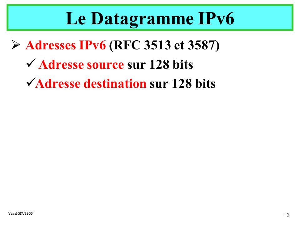 Yonel GRUSSON 12 Adresses IPv6 (RFC 3513 et 3587) Adresse source sur 128 bits Adresse destination sur 128 bits Le Datagramme IPv6