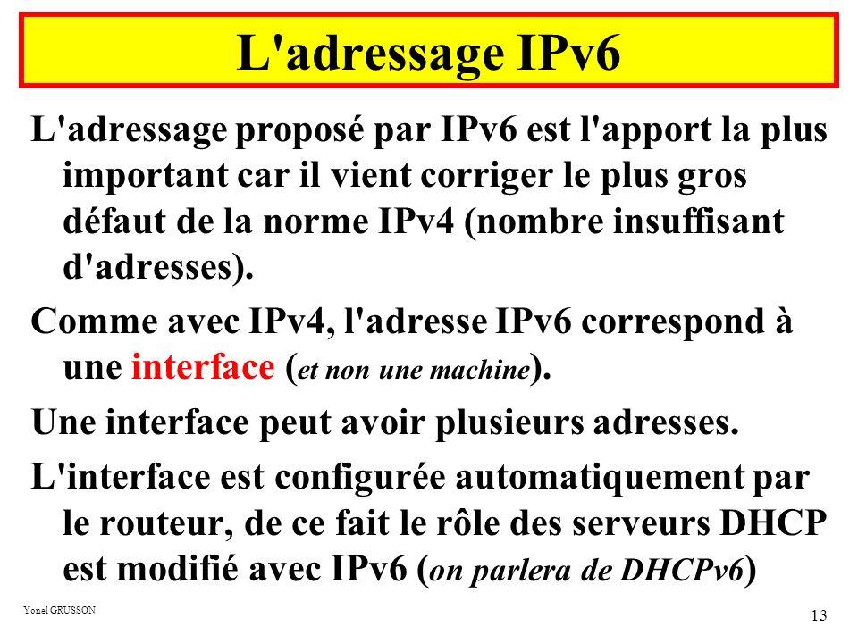 Yonel GRUSSON 13 L'adressage IPv6 L'adressage proposé par IPv6 est l'apport la plus important car il vient corriger le plus gros défaut de la norme IP
