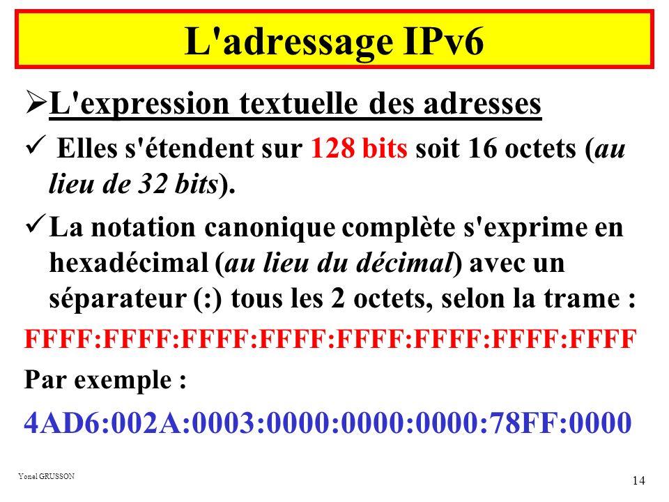 Yonel GRUSSON 14 L'expression textuelle des adresses Elles s'étendent sur 128 bits soit 16 octets (au lieu de 32 bits). La notation canonique complète