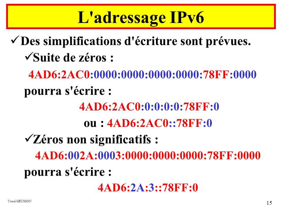 Yonel GRUSSON 15 Des simplifications d'écriture sont prévues. Suite de zéros : 4AD6:2AC0:0000:0000:0000:0000:78FF:0000 pourra s'écrire : 4AD6:2AC0:0:0