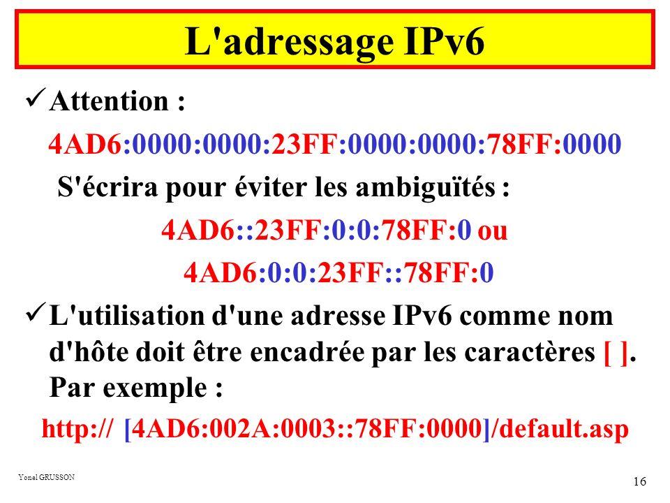 Yonel GRUSSON 16 Attention : 4AD6:0000:0000:23FF:0000:0000:78FF:0000 S'écrira pour éviter les ambiguïtés : 4AD6::23FF:0:0:78FF:0 ou 4AD6:0:0:23FF::78F