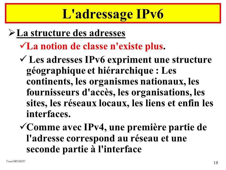 Yonel GRUSSON 18 La structure des adresses La notion de classe n'existe plus. Les adresses IPv6 expriment une structure géographique et hiérarchique :