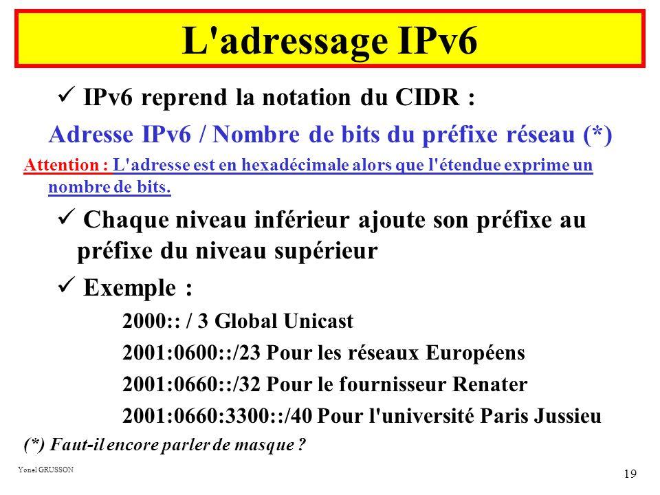 Yonel GRUSSON 19 IPv6 reprend la notation du CIDR : Adresse IPv6 / Nombre de bits du préfixe réseau (*) Attention : L'adresse est en hexadécimale alor
