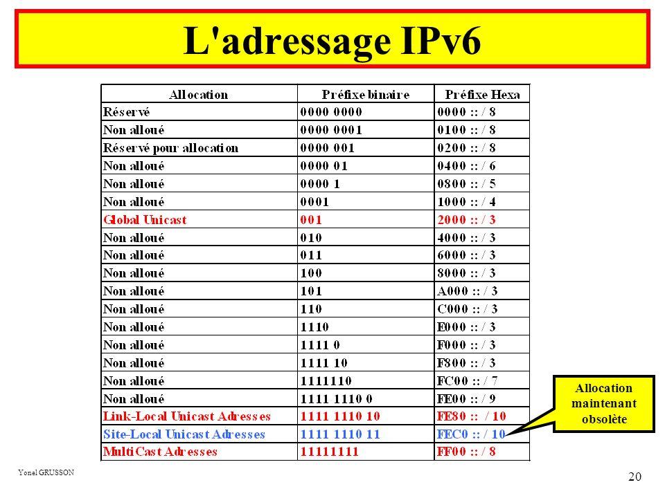 Yonel GRUSSON 20 L'adressage IPv6 Allocation maintenant obsolète