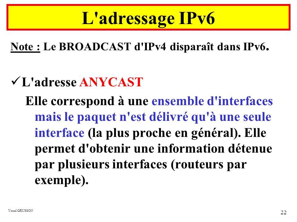 Yonel GRUSSON 22 Note : Le BROADCAST d'IPv4 disparaît dans IPv6. L'adresse ANYCAST Elle correspond à une ensemble d'interfaces mais le paquet n'est dé