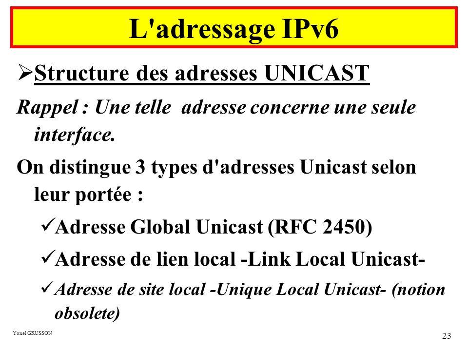 Yonel GRUSSON 23 Structure des adresses UNICAST Rappel : Une telle adresse concerne une seule interface. On distingue 3 types d'adresses Unicast selon
