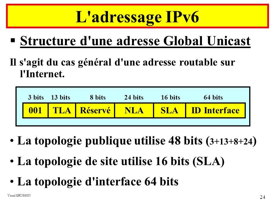 Yonel GRUSSON 24 Structure d'une adresse Global Unicast Il s'agit du cas général d'une adresse routable sur l'Internet. L'adressage IPv6 001TLAID Inte